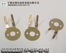 Textile machinery parts market